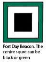 Navigation Buoys | Safe Boater